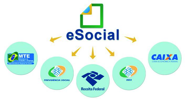 eSocial: o que muda para o seu condomínio?