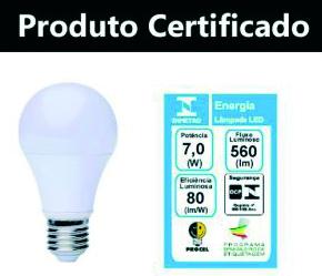 Lâmpadas LED sem certificação são um risco à segurança