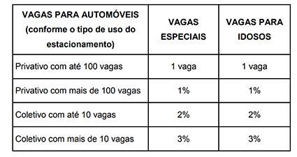 Tabela_vagas_287